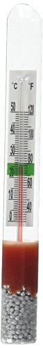 Penn-Plax Standing Thermometer