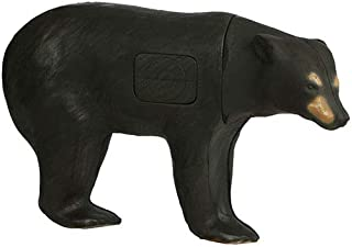bear targets