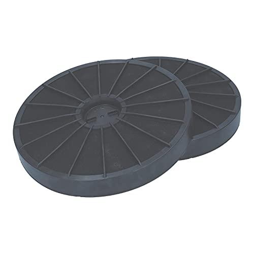 2 x Aktivkohlefilter Geruchsfilter Kohlefilter kompatibel für Miele 4965503 DKF7 Dunstabzugshaube