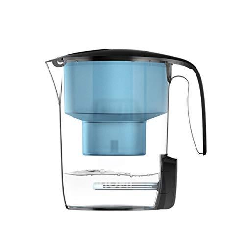 Water Filter, Waterfilter Kruik Met UV-Licht, Timerweergave En 7-Filtersysteem, Alkaline Water Filter Purifier Voor Thuisgebruik