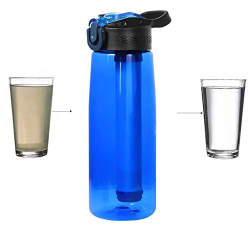 Tragbare Wasserfilter-Flasche - Filtrierende Notfall mit 2-Stufigem Integriertem Filter-Strohhalm für Wandern, Rucksackreisen und Reisen Abenteuer Camping Outdooraktivitäten Täglichen Gebrauch (Blau)