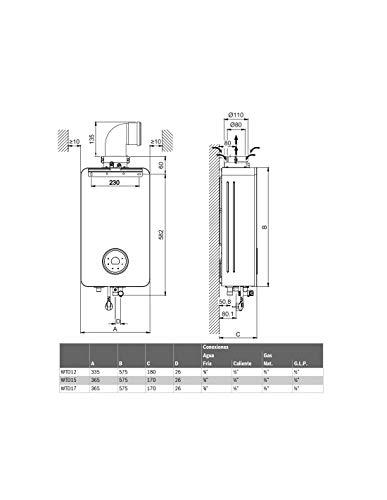 Junkers Calentadores eléctricos