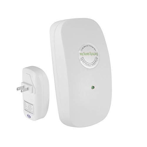 ahorrador luz electrica fabricante Richer-R