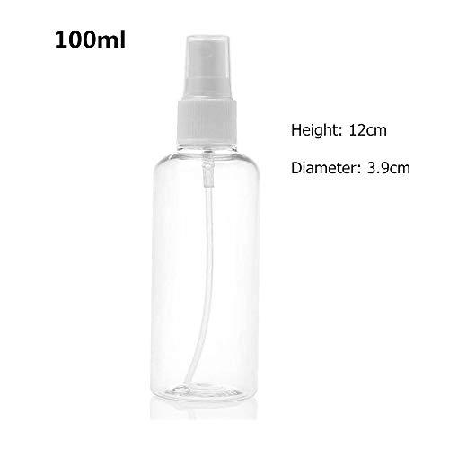 Onderscheid 2 PCS Reizen Plastic Parfum Verstuiver Lege Spuitfles 30/50/100ml