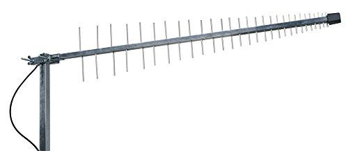 Wittenberg LAT 58 Duo Universal Aussenantennen Set für alle Funknetze von 696 bis 2700 Mhz (LTE 700+800 (4G)/GSM 900/UMTS-LTE 1800/UMTS (3G)/WiFi (WLAN)/LTE 2,6 GHz)