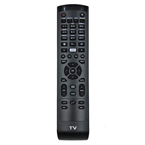 B.E.S.T Elektronik Ersatz-Fernbedienung für KARTINA TV Comigo Quattro CMG-SBO-H CMG-SBOF9C SBOF9C1