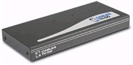 CABLES TO GO vga/svga/uxga monitor splitter extender 2-port (black) 29550 (Renewed)
