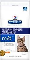 プリスクリプションダイエット 猫用 m/d 2kg×4袋