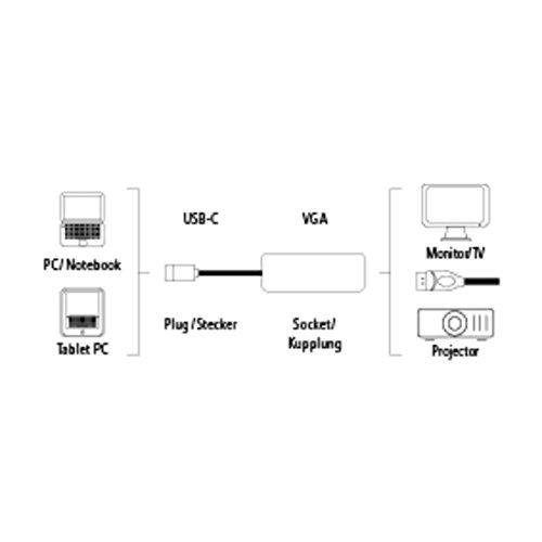 Hama USB-C Adapter auf VGA (Anschluss von Geräten mit USB 3.1 Type-C und Thunderbolt 3 an VGA Monitore/TV/Beamer, Full HD, vergoldeter Stecker) schwarz