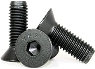 rmr screw size