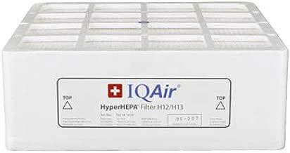 Genuine Original IQAir HyperHEPA Replacement Filter [Medical-Grade Air] Allergies, Pets, Asthma, Odors, Smoke, Pollen, Dust; Swiss Made