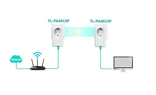 TP-Link CPL 600 Mbps avec Prise Intégrée et Ports Ethernet, Prise CPL Kit de 2, Compatible avec tous les Anciens Modèles et toutes les box internet, TL-PA4015P KIT
