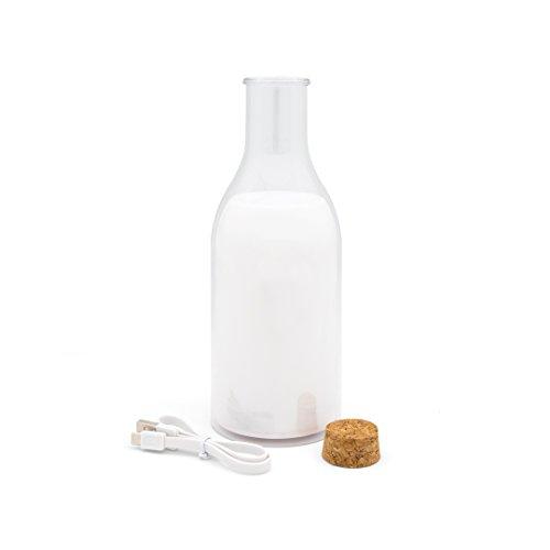 Luckies of London Botella de Leche, Blanco, 20x7.5x7.5 cm