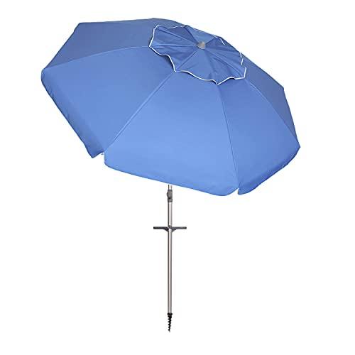 classifica ombrelloni Nerone