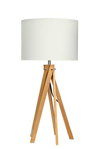 Listado de Bases para lámparas al mejor precio. 9