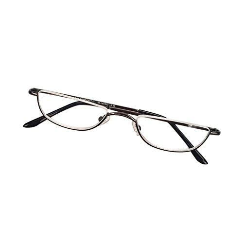 Inlefen Unisex Halbmond Halbrahmen Lesebrille Metall Material rahmen Frühling Scharniere Brillen (schwarz/+2.0)