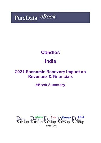 Candles India Summary: 2021 Economic Recovery Impact on Revenues & Financials