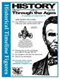 History Through the Ages Timeline Figures America