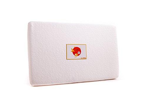 SleepAA Colchon minicuna 80x50 cm Espuma acolchada Desenfundable Transpirable Recién nacido Antiácaros Fabricado en España