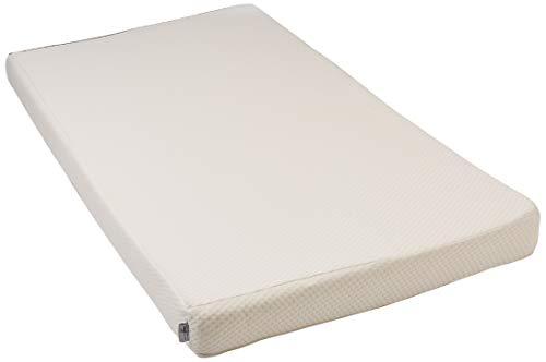 colchón 40x80 fabricante Memory Foam