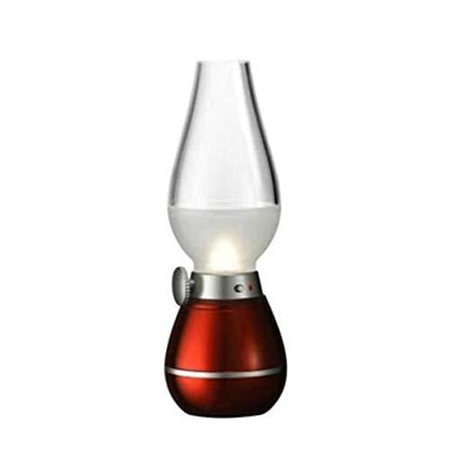 QXinjinxtd Lámparas para habitaciones Lámpara de queroseno vintage, retro nostálgico LED Blowing Control, USB recargable, portátil, volante ajustable de brillo, mesa de iluminación Luces de la noche a
