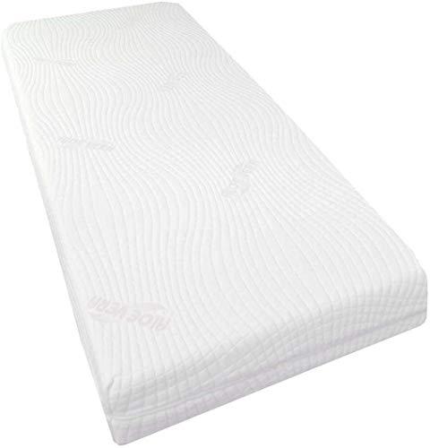 ➽ High Tech – Colchón ortopédico de espuma fría Lux 23 Relax – Densidad 40 kg/m³ (90/200 cm H2)
