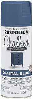 Rustoleum 302598 12 Oz Coastal Blue Chalked Ultra Matte Spray Paint