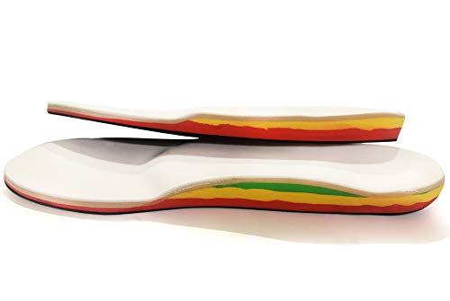 Basket-Pallavolo Solette Ortopediche Anatomiche. Funzione ammortizzante nella zona dell'avampiede e del tallone (35-36)