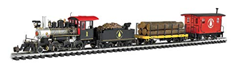 what is the best g scale trains 2020