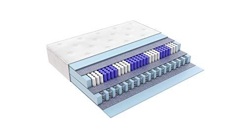 Matratzen Perfekt Boxspring-Matratze in den Härtegraden H2, H3, H4 und H5, Höhe von 33 cm, Terra Med Box² Boxspringbett-Matratze mit Doppel-Federkern (H3, 90 x 200 cm)