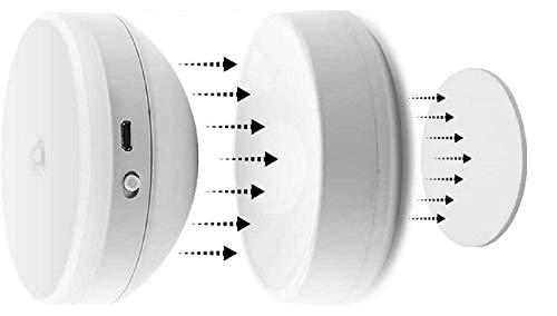 ¿Sensor de Movimiento Luminoso Giratorio 360 con Base magnética de luz Nocturna de inducción de luz Blanca luz de inducción de Cuerpo Humano Inteligente. luz de gabinete de baño Cabina de Crucero?