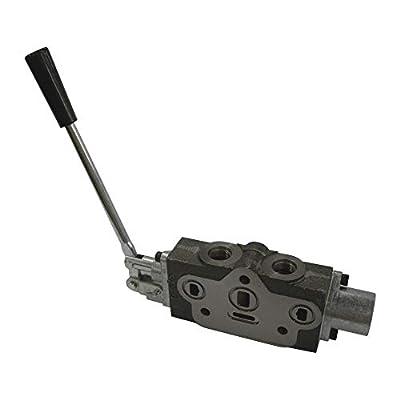 Prince Control Valve - 4-Way/3-Position Cylinder Spool, Model# SVW1BA1 from Prince