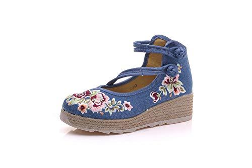 Women's Shoes...
