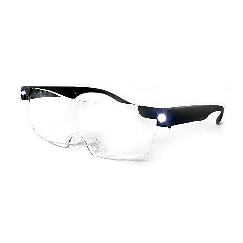 lentes de contacto precio fabricante Nuvue