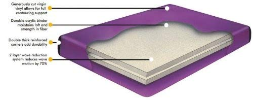 90% Waveless Queen Size Waterbed, Includes Two Year Supply of Waterbed Conditioner and a Fill and Drain Kit