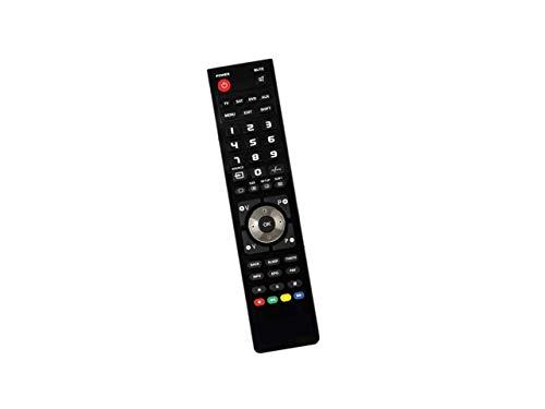 Humax Foxsat HDR Freesat+ ontvanger afstandsbediening