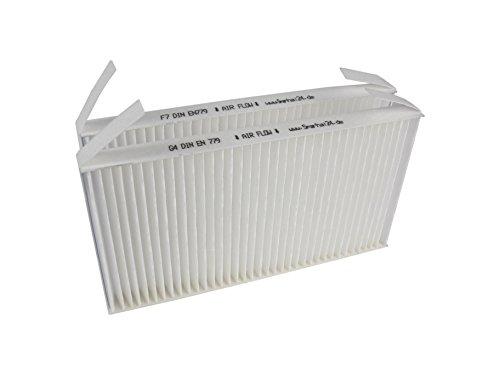 Kit de filtre HEPA complet pour balai /électrique ELECTROLUX ENERGICA ZS204EV