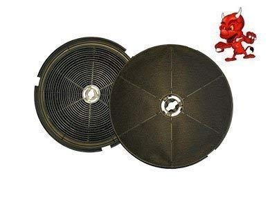 1 Aktivkohlefilter Kohlefilter Filter passend für Dunstabzugshaube Andro I mit der Artikelnummer: 4156, 4158, 4159, 4166, 4168