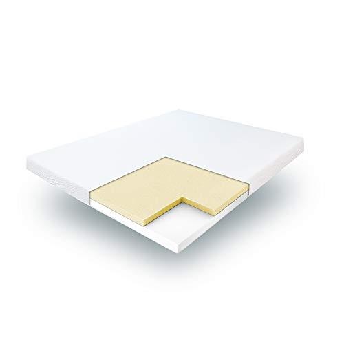 Classic Brands 4.5-Inch Memory Foam Replacement Mattress for Sleeper Sofa Bed, Queen