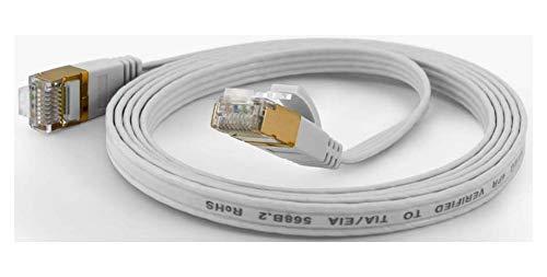 wantecWire 7002 Extradünne Patchkabel mit TOP Qualität weiß