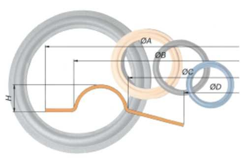 Lautsprecher Sicke Reparatur Schaumstoffsicke 20cm / P1