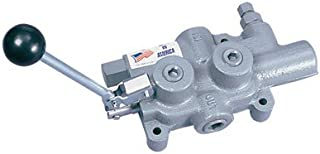 prince log splitter valve