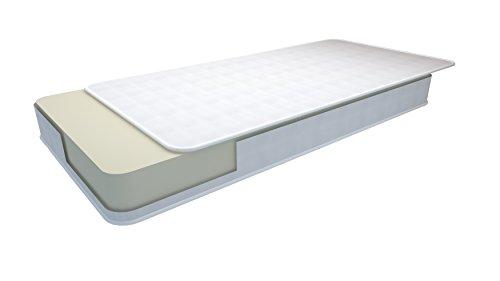 mibebestore - Colchón de Cuna Liso de Espuma 10cm de Grueso