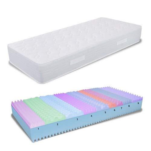 MiaSuite matras 80 x 190, hoogte 17 cm, orthopedisch met medisch hulpmiddel, 4 cm geheugenschuim, 9 zones en 12 cm waterfoam-matras, polyurethaan, 80 x 190 cm