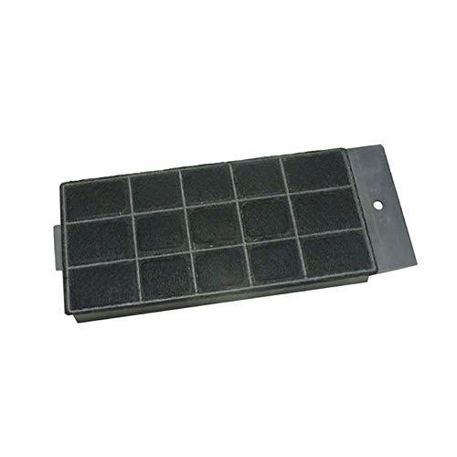 AllSpares | Aktivkohlefilter für Electrolux/Pelgrim/Type B / 50263848009 / KF90