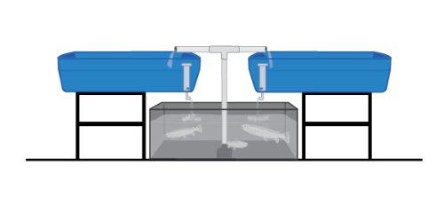 AquaParts S2 Aquaponics Plumbing Sysytem