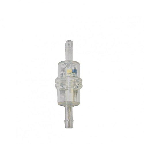 DeLonghi Wasserfilter EAM, ESAM