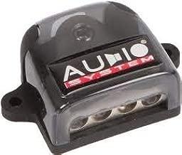 Audio System Z de DB7/5/ /Distribuidor de Bloque