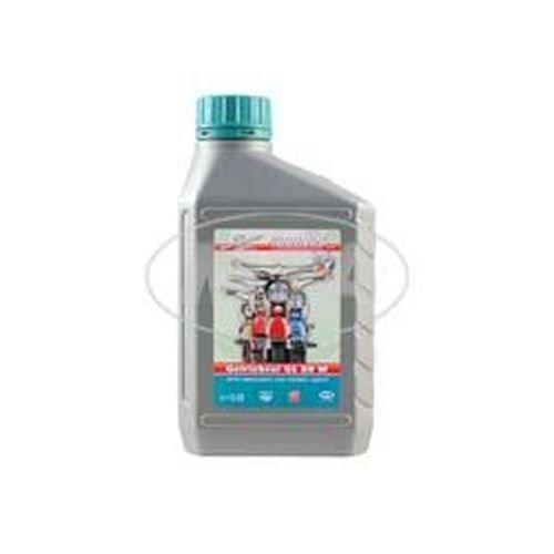 9€/l ADDINOL GL80W, Getriebeöl GL-3 (API GL 3), mineralisch, MZA-Sammler-Edition, Motiv: SPATZ, STAR, SPERBER, HABICHT - 0,6 L Dose