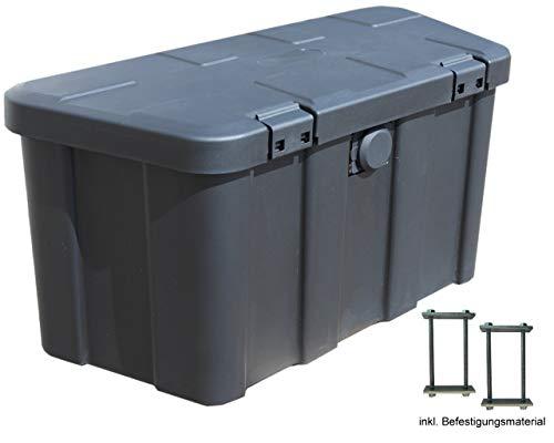 HGW Anhängerbox,Gurtkiste, Deichselbox 45 Liter, inkl. Befestigungsmaterial